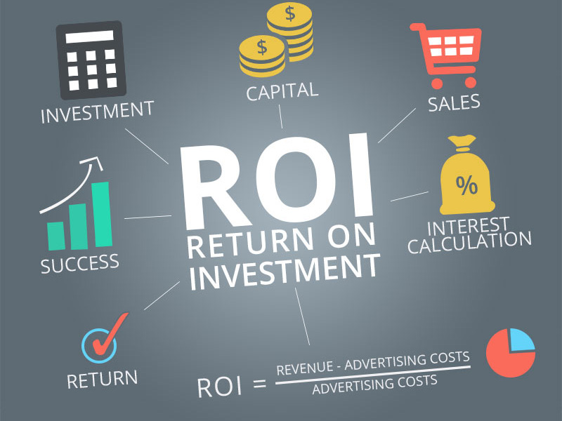 reasons to invest in seo return on investment